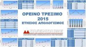 Ορεινό Τρέξιμο 2015, Ετήσιος Απολογισμός Advendure
