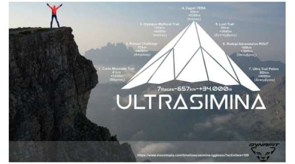 UltrAsimina 2017, 1ος αγώνας: Corfu Mountain Trail 100K